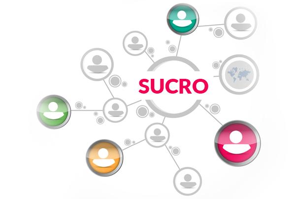 Sucro – projektowanie metodą KQS